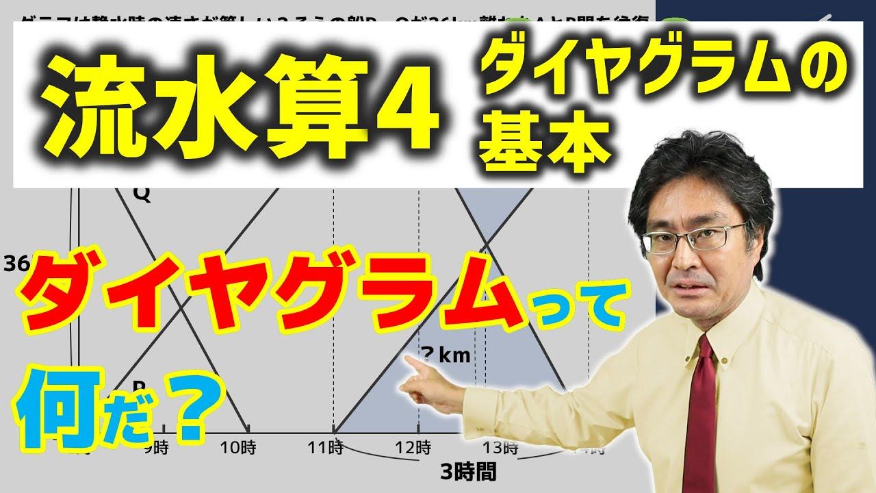 ダイヤグラムの基本【中学受験・SPI・公務員試験対策】(流水算4標準編)