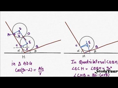 Equilibrium - Solved Problems & Techniques