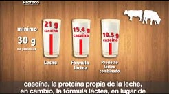 Leches deslactosadas [Revista del Consumidor TV 40.1]