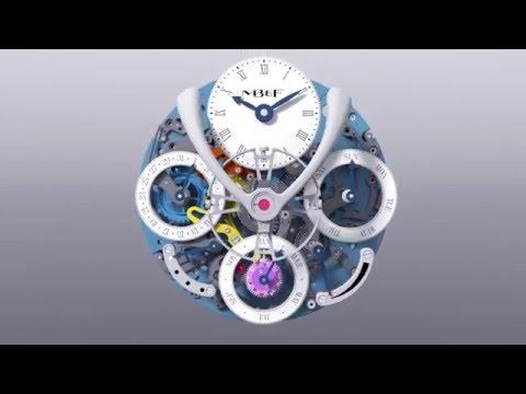 Legacy Machine Perpetual - MB&F - How it works