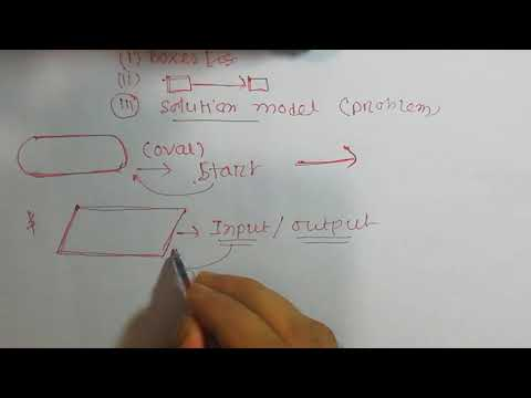 Algorithm Basic Concepts