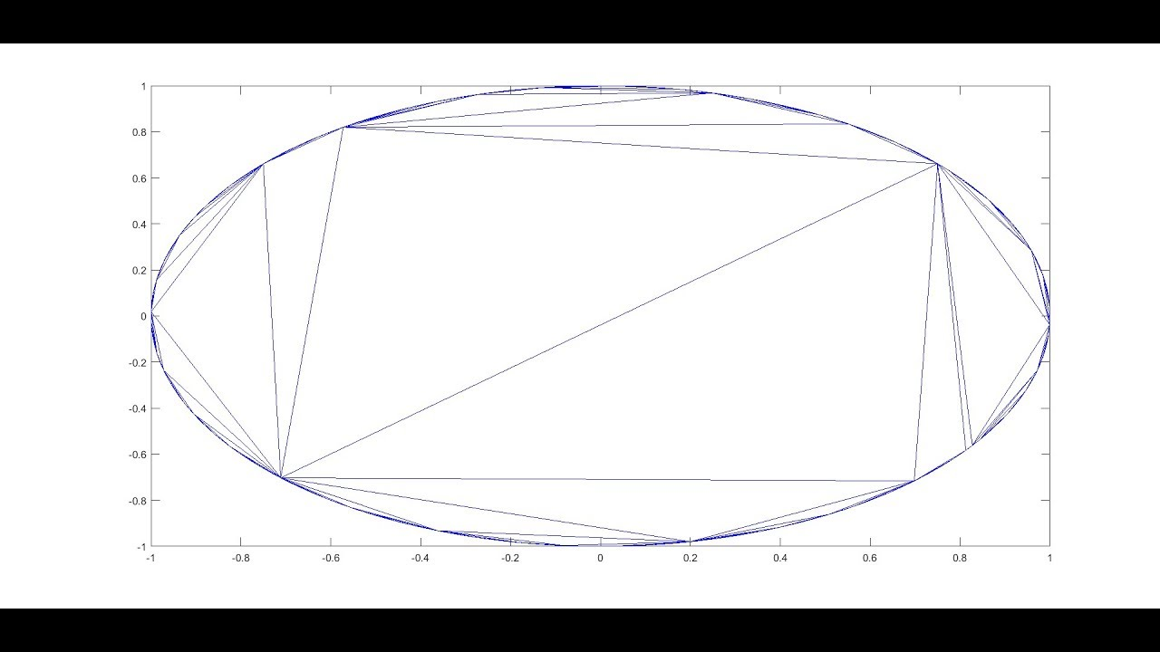 Delaunay triangle area and its vertices from MATLAB CODE for infinite  points