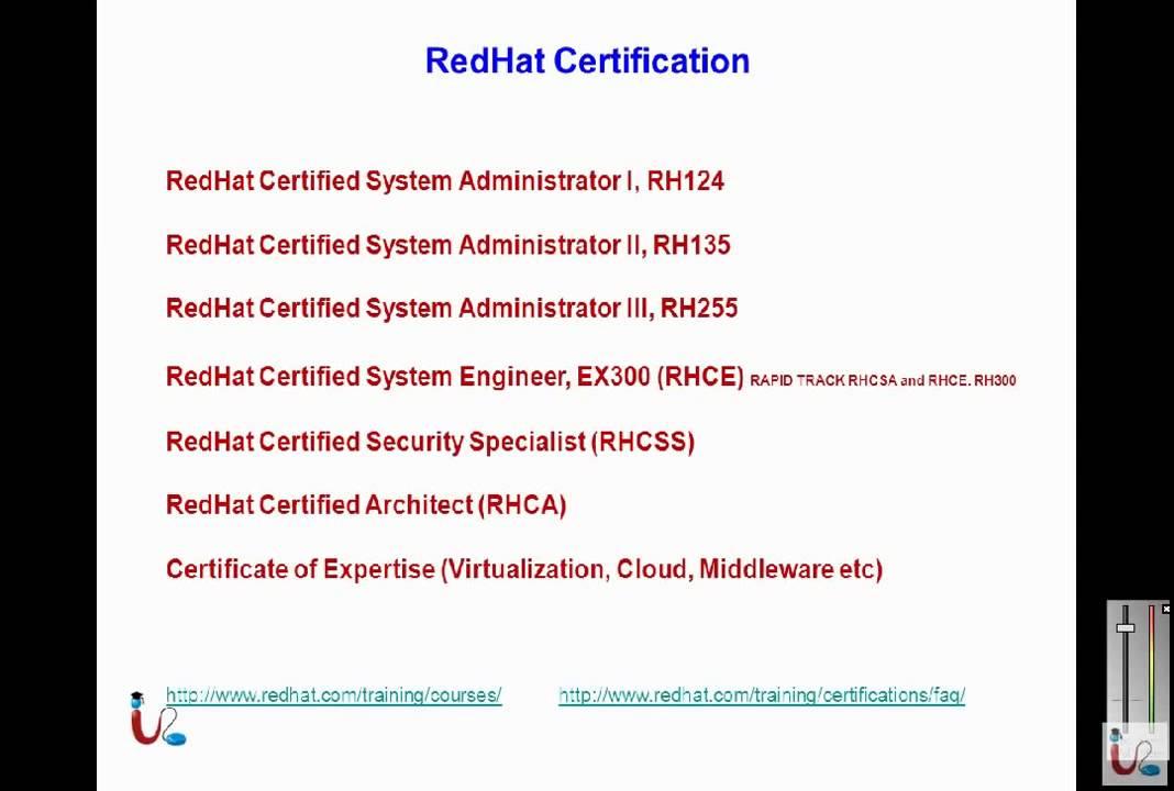 RHCSA 1 exam RH124 Introduction Urdu/Hindi 1/16