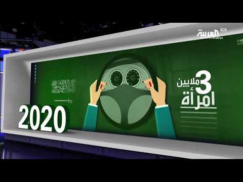 السعوديات يقدن نحو اقتصاد أفضل  - نشر قبل 18 ساعة