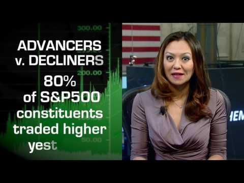 02/22 Wall Street Retreats Ahead of Fed Minutes