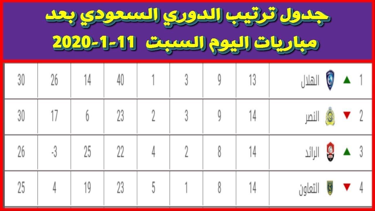 جدول ترتيب الدوري السعودي بعد مباريات اليوم السبت 11 1 2020 بعد