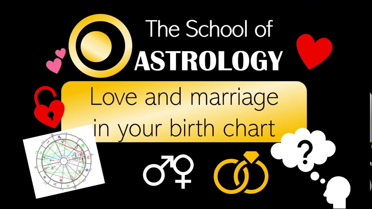 Astrology   Love, Relationship & Passion in the Birth Chart ...
