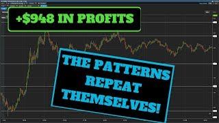 $942 In Day Trading Profits at 22 Years Old