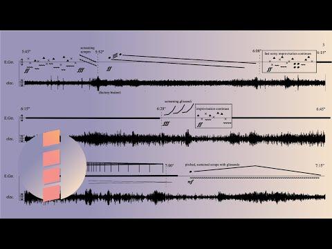 Jon C. Nelson —Guitar Conduction #1: Taut Steel [w/ score]