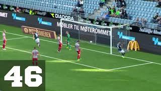 Viking FK Mål 2018