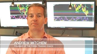 Which indicators should a Forex trader use - with Andrew Mitchem