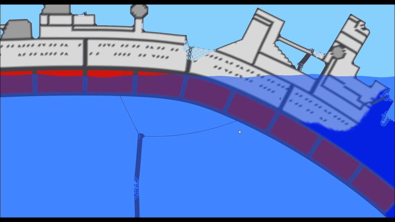 Sinking Ship Simulator