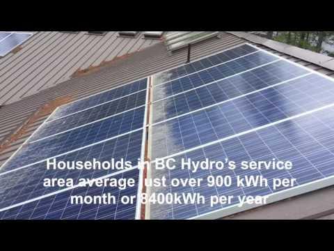 Solar Power Win