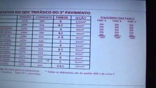 113. ELETRICIDADE - INSTALAÇÃO QUADRO DE DISTRIBUIÇÃO DE CIRCUITOS TRIFÁSICO COM IDR - 4°