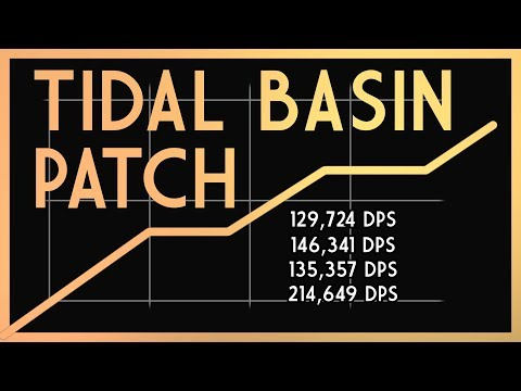 The Division 2 - Best Weapons Post Patch | Tidal Basin Update
