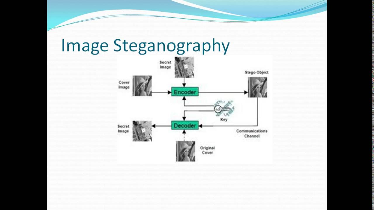 Enhanced security with cryptography steganography youtube enhanced security with cryptography steganography ccuart Image collections
