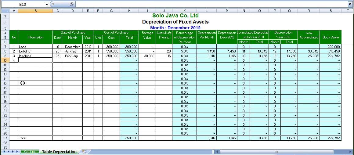 Asset disposal Form Template