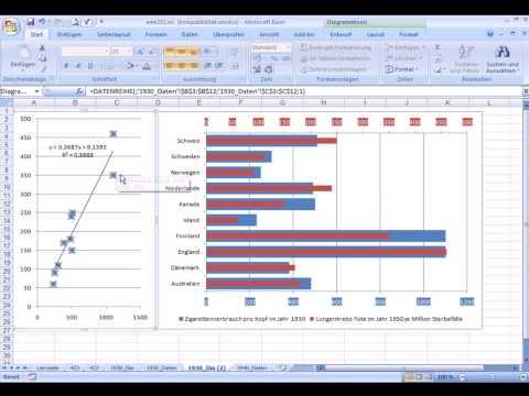 am4232 - Daten / Diagramm zwischen einzelnen Arbeitsblättern ...