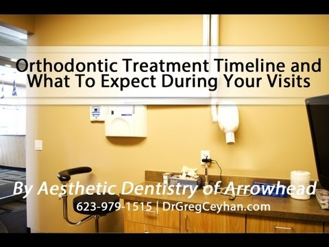 Orthodontic Treatment Timeline and What To Expect During Your Visits
