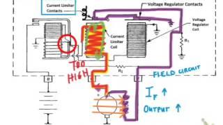 Technical Information About Alternators Starters Batteries Metroplex Alternator Starter
