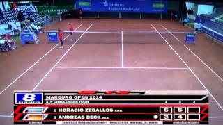 Gambar cover Horacio Zeballos v Andreas Beck - Marburg 2014 - 1/2 Final 1 (Set 2 - Pt 2)
