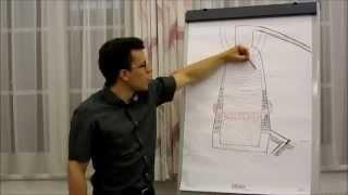 How a Blast Furnace works