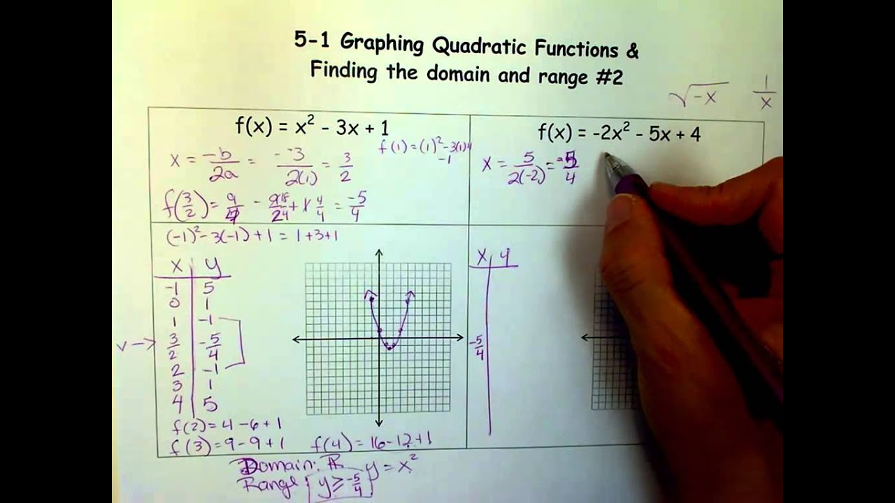 Graphing Quadratic Functions & Finding Domain & Rangev