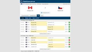 Канада до 20 Чехия до 20 прогноз на матч 3 января 2021 года