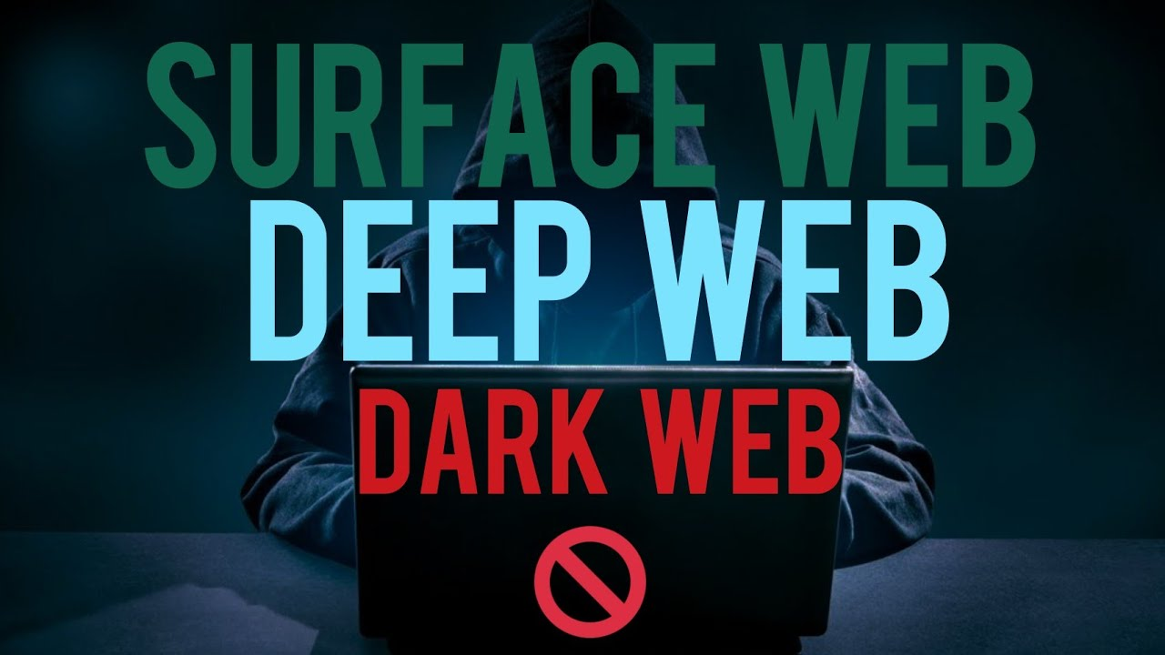What is dark web deep web surface web meaning function what is dark web deep web surface web meaning function differences explained biocorpaavc