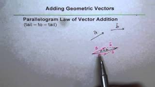 Understand Parallelogram Law of Vector Addition