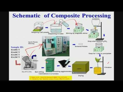 Lec34 HA  BaTiO 3 Functional Prop