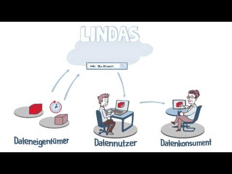 Linked Data Service LINDAS (dt. Version)