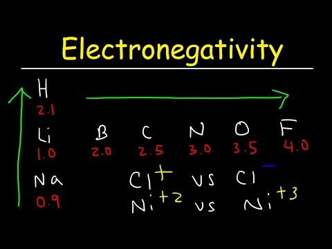 Electronegativity, Basic Introduction, Periodic Trends - Which Element Is More Electronegative?