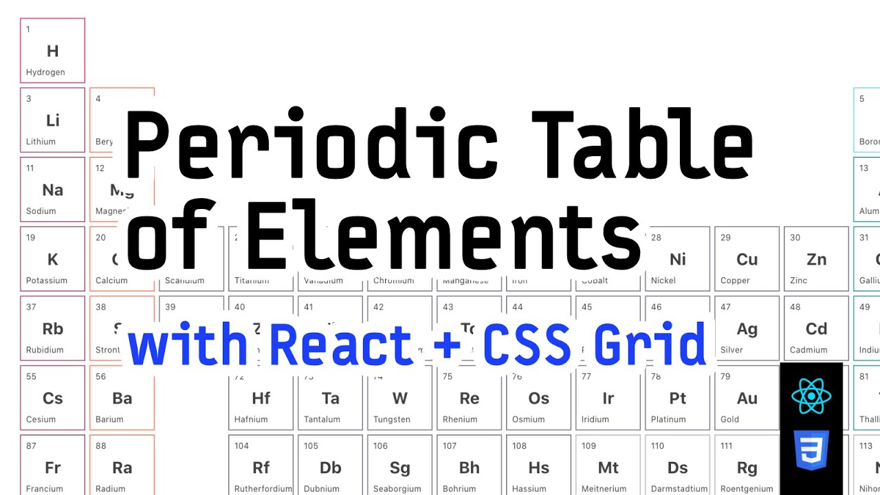 Periodic Table of Elements with React + CSS Grid