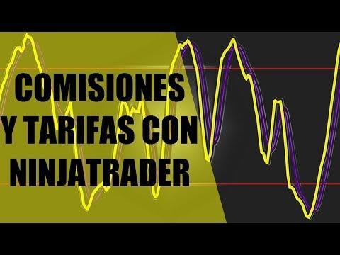 Cuánto cuesta cada operación que se realiza con NinjaTrader en 2018 (Tarifas + Comisión).
