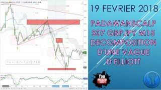French trading forex S07 GBPJPY M15 DECOMPOSITION D'UNE VAGUE D'ELLIOTT