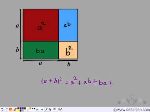Special Identities: (a + b)2