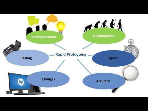HDM rapid prototyping