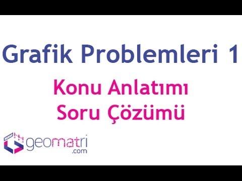 Grafik Problemleri 1 - Konu Anlatımı Ve Soru Çözümleri