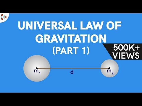 The Universal Law of Gravitation - Part | Physics | Don't Memorise