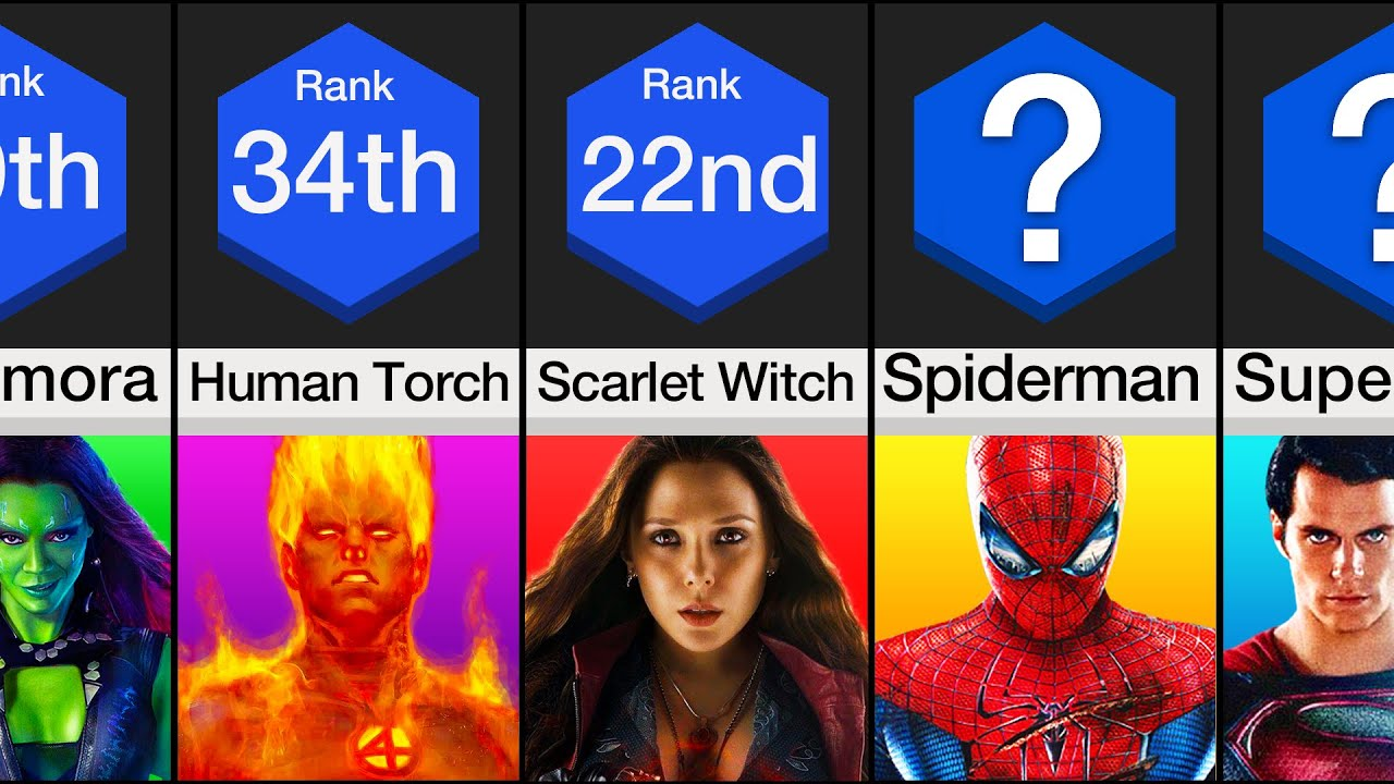 Comparison: Most Popular Superheroes!