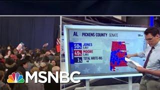 Doug Jones Built No-Holds-Barred Campaign | Rachel Maddow | MSNBC