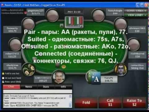 Терминология покера(покерный жаргон)