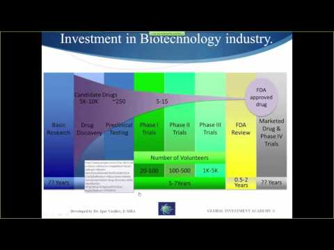 Biotech industry Part 2 Investment in Biotech companies