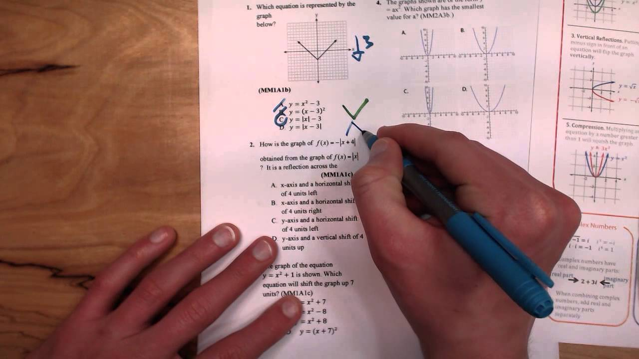 Transformations Worksheet 1 YouTube – Graph Transformations Worksheet