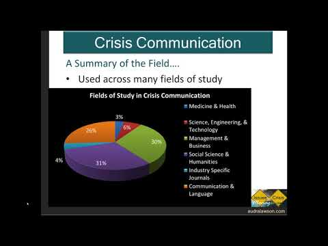 10 Intro to Crisis Communication