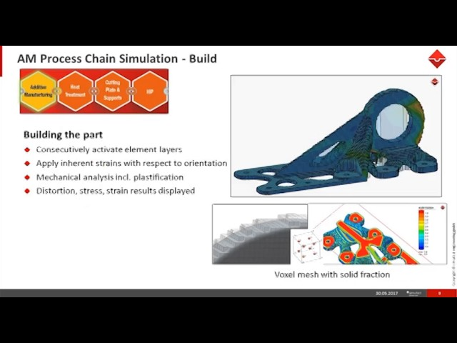 "Webinar- Simufact Additive 2: ""First-Time-Right"" for Metal Additive Manufacturing"