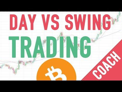 Day trade vs swing trade vs long term holding  - 24 apr 2018