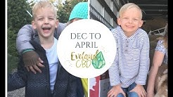 Hempworx CBD oil & ADHD: What's it done for my 6 year old