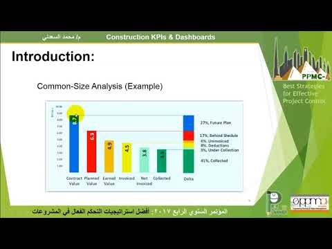 33 PPMC1802- Construction KPIs & Dashboards, Engr. Mohamed Alsaadany